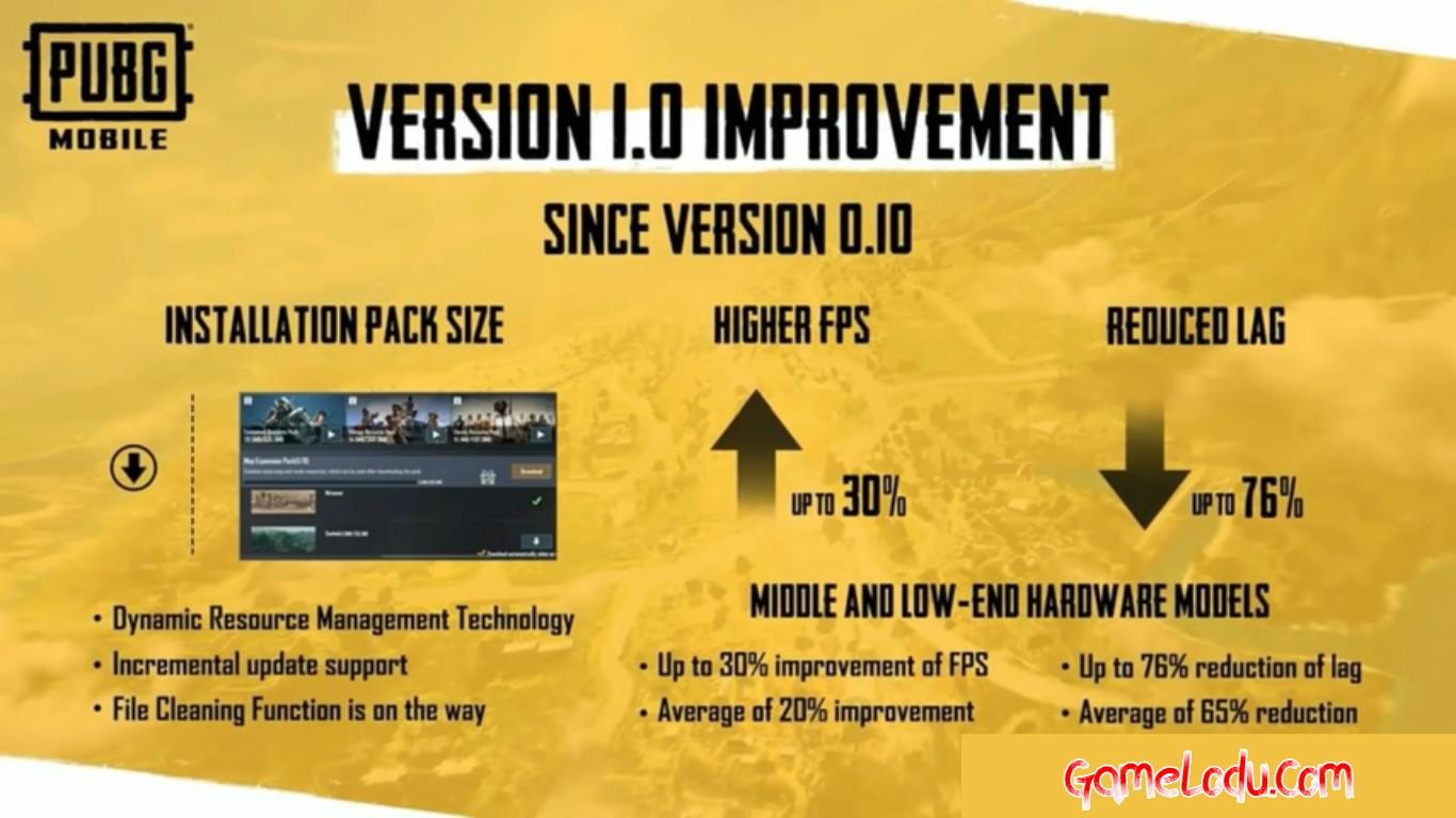 Version 1.0 improvement